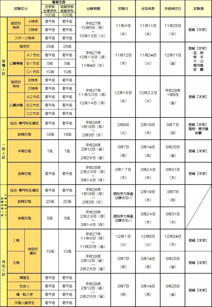 h28入試日程
